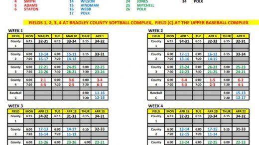 3/30 Polk Girls Softball Game